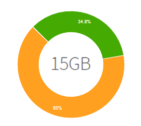 Webmail com 15GB de espaço